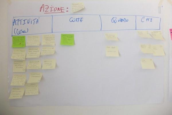 Azione_ Progetto di fattibilità per la realizzazione di un sistema complessivo per il rimodellamento e la gestione dei fondali del porto con l'uso di eiettori_foto 2