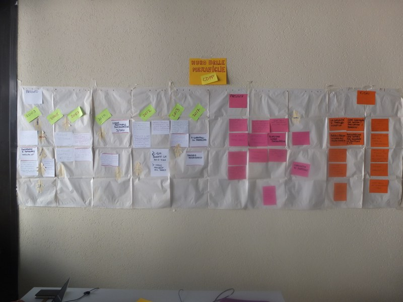 muro_delle_meraviglie_idee_comunità_di_pratiche.JPG
