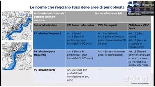 PGRA Focus sulle misure di prevenzione e protezione Monica Guida