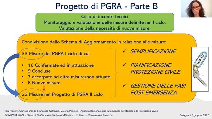 ARSTPC PGRA parte B Valeria Pancioli