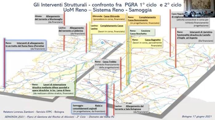 Interventi strutturali Reno Samoggia Lorenza Zamboni