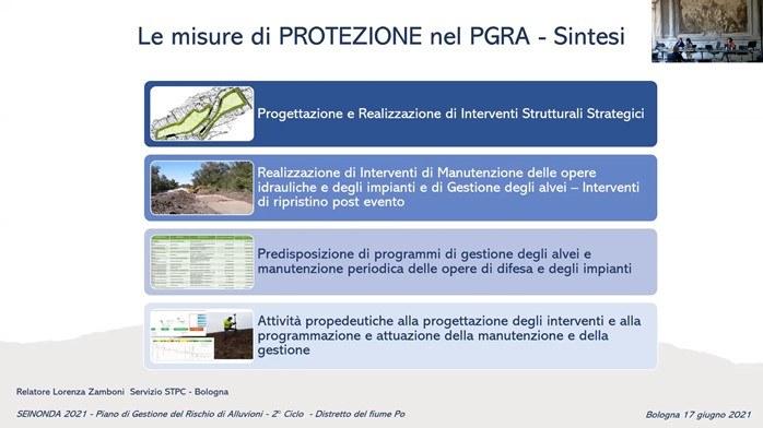 misure di protezione nel PGRA Lorenza Zamboni